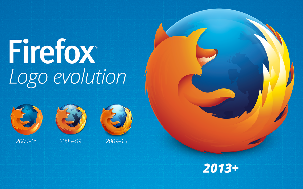Firefox 23 Arrives: New Logo, Mixed Content Blocker