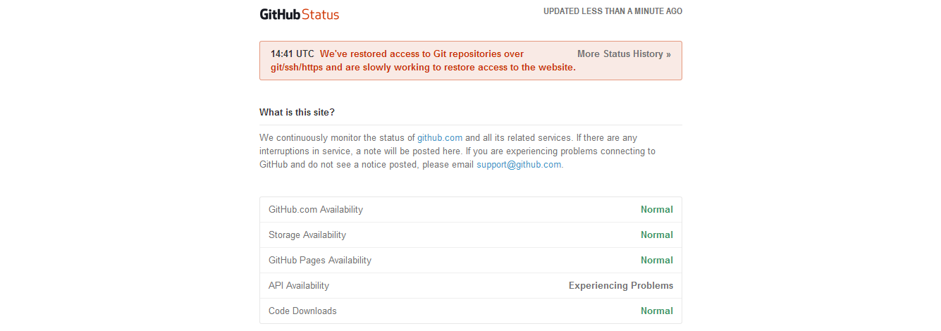 GitHub Suffers Service Outage (Now Back Online)