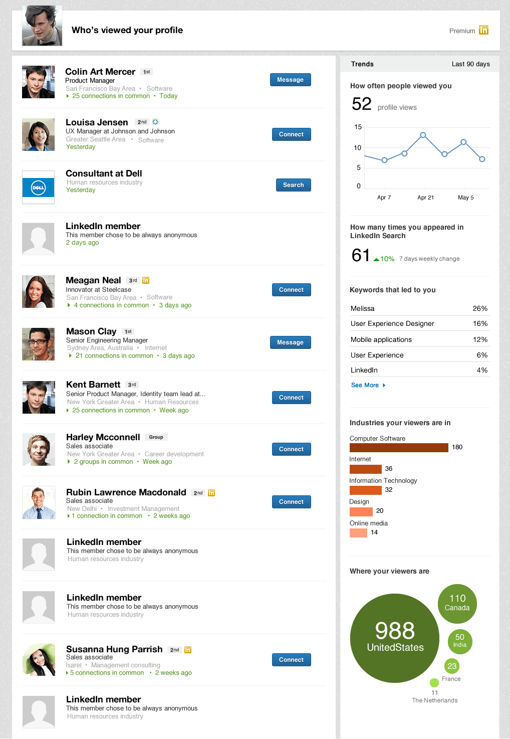 who has viewed your profile