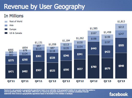 Asian facebook equivalent