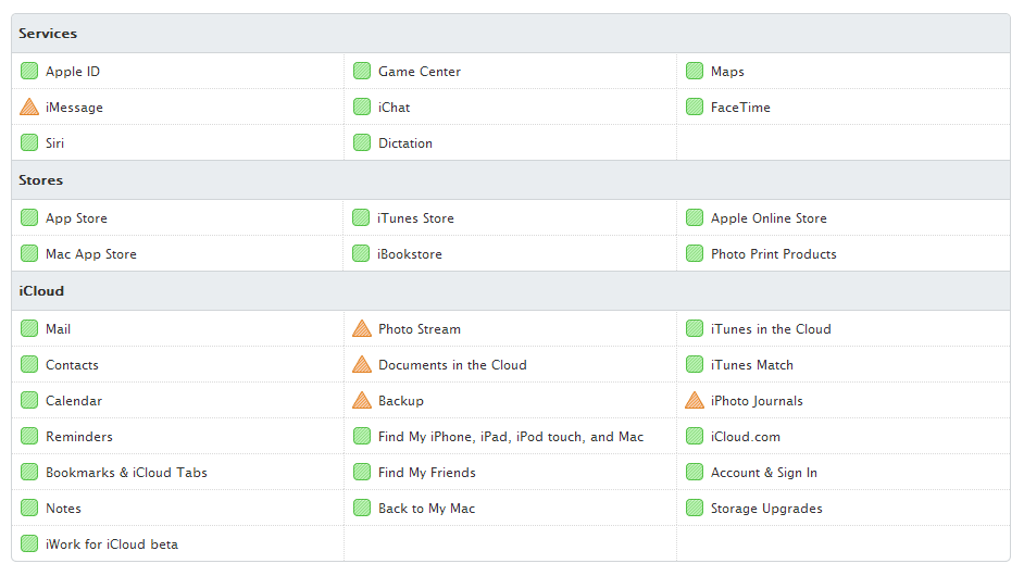 Apple status iMessage, iCloud documents, Photo Stream and other Apple services hit by up to eight hour outages