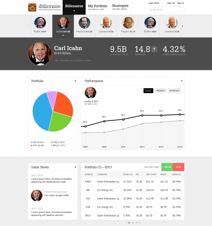 Billionaire Profile1 730x778 iBillionaire lets you track Buffett, Icahn and other magnates investment portfolios on the Web