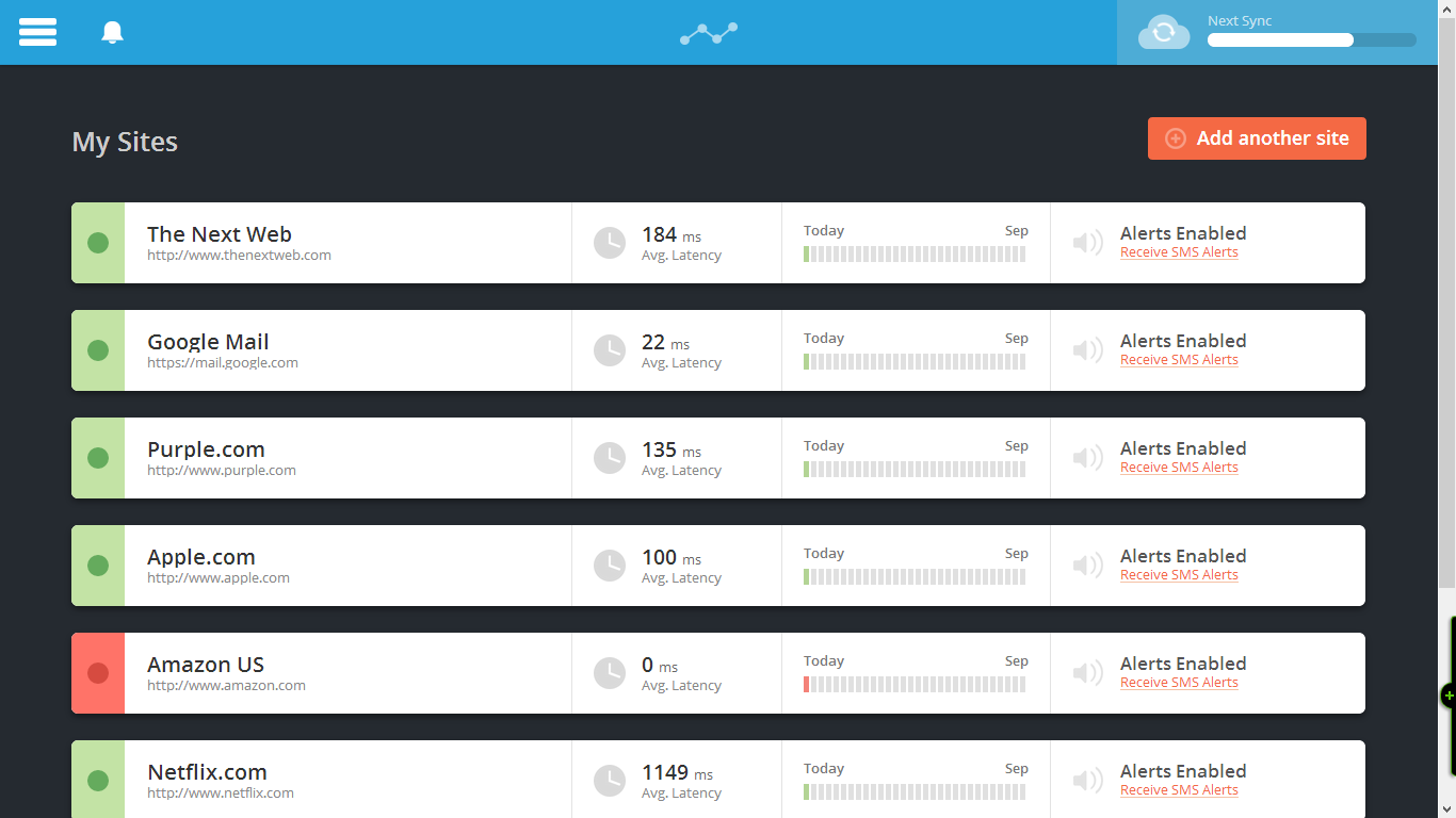 Monitor Lets You Track Any Url and Sends You an SMS If It