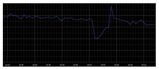 Screen Shot 2013-08-17 at 2.16.24 AM