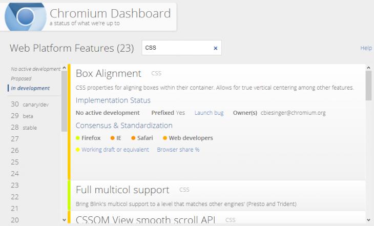 chromium_dashboard