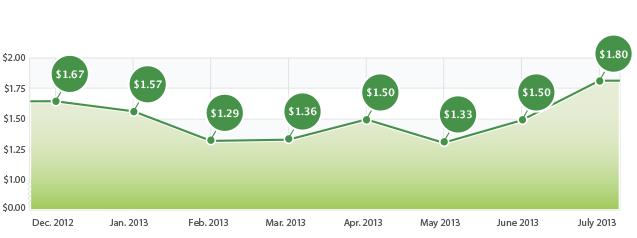 index-loyal-web-20137
