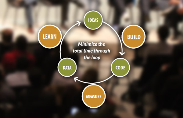 methodology diagram Do lean startup principles have a place in the enterprise?
