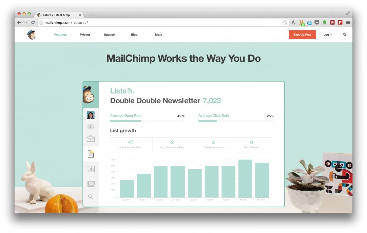 MailChimp 730x463 A peachy keen startup scene: 10 startups from Atlanta that you need to know about
