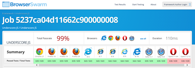 browserswarm_results
