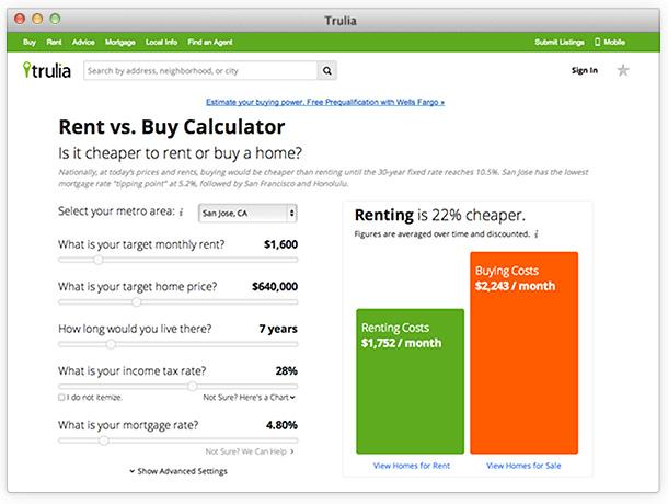 trulia launches rent vs buy calculator