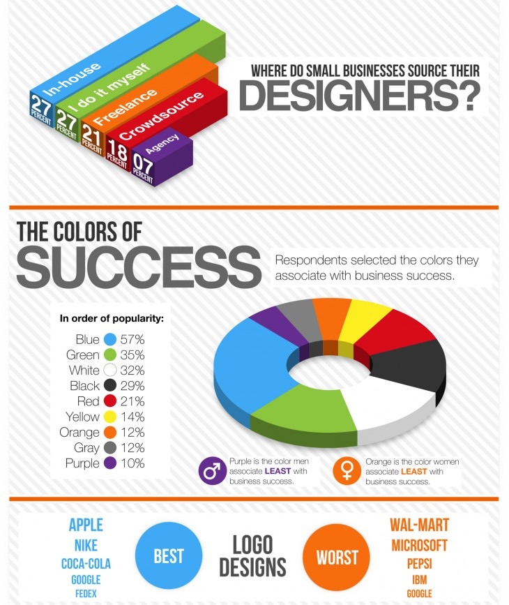 infographic design software
