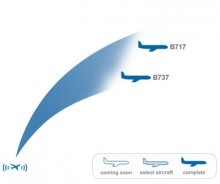 AirTran-infographic