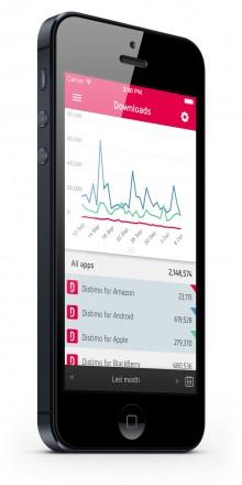 Distimo-App-iPhone-5-mock-up