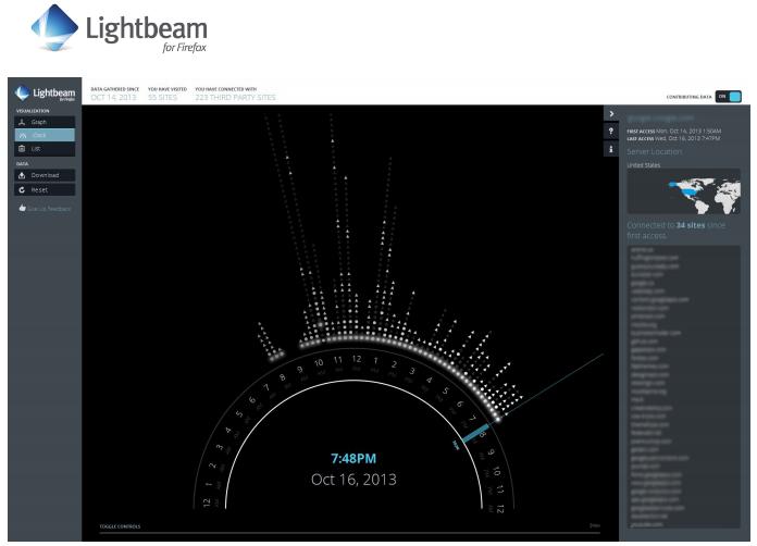 Firefox_Lightbeam
