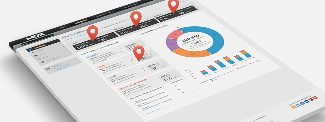 Inbound Marketing Firm Moz To Launch Analytics Product On Tuesday