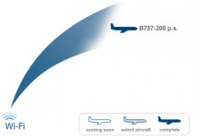 UA-infographic