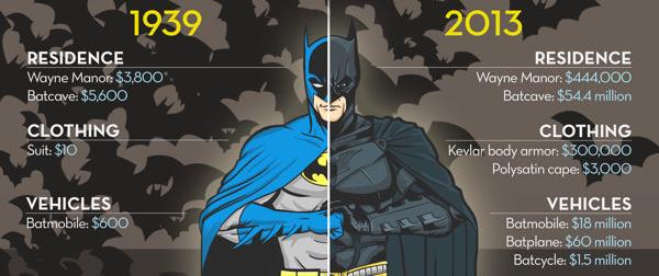 batman then and now-excerpt