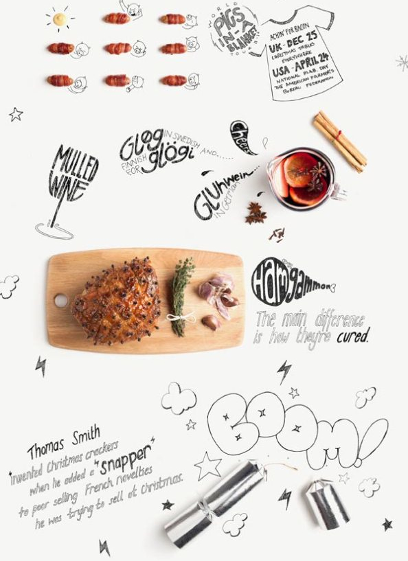 christmas dinner with all the trimmings excerpt1 10 ways to use infographics