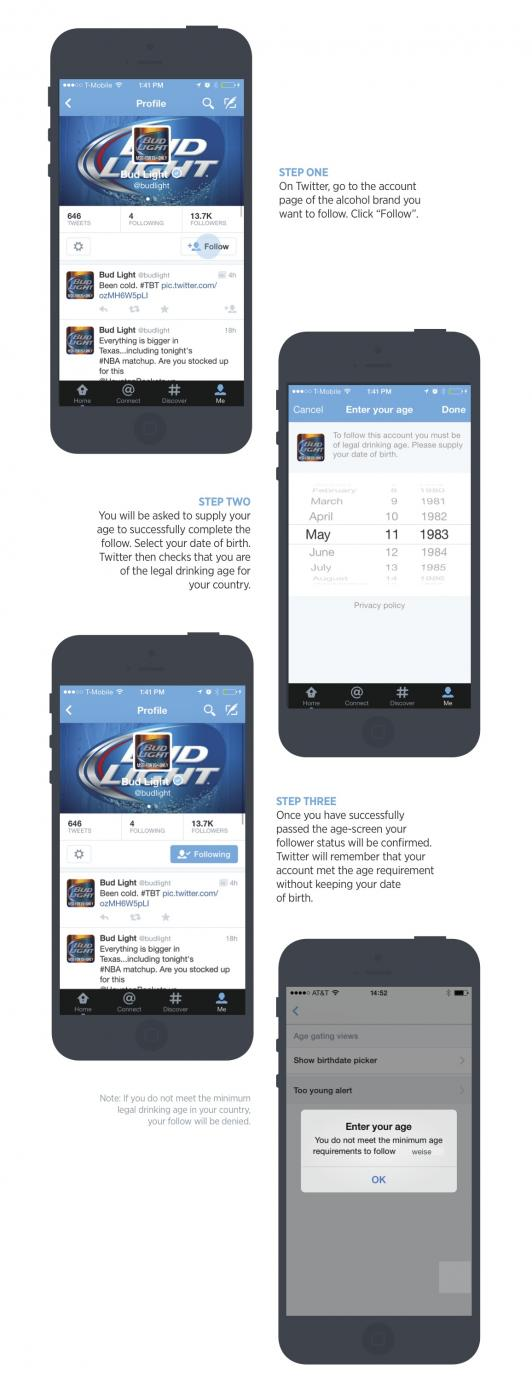 AgeGating blogimage revised Twitter integrates age screening and removes DM system for following alcohol brands on Web, Android, and iOS