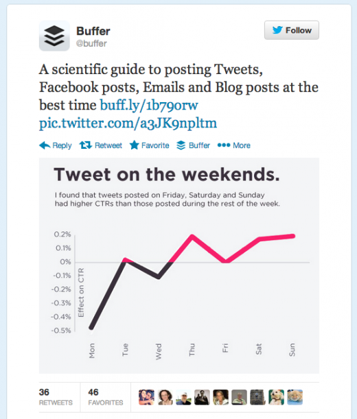 Screen Shot 2013 11 12 at 8.47.04 pm 520x611 How Twitter's new expanded images increase clicks, retweets and favorites