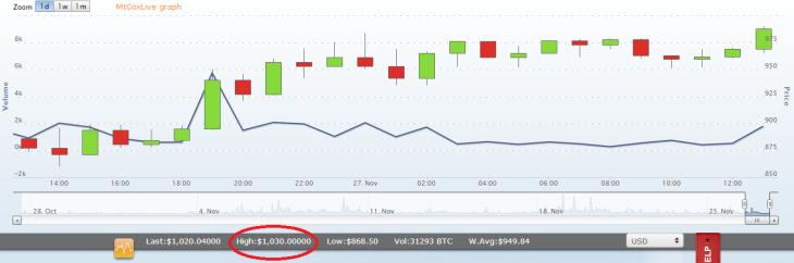 bitcoin_1000