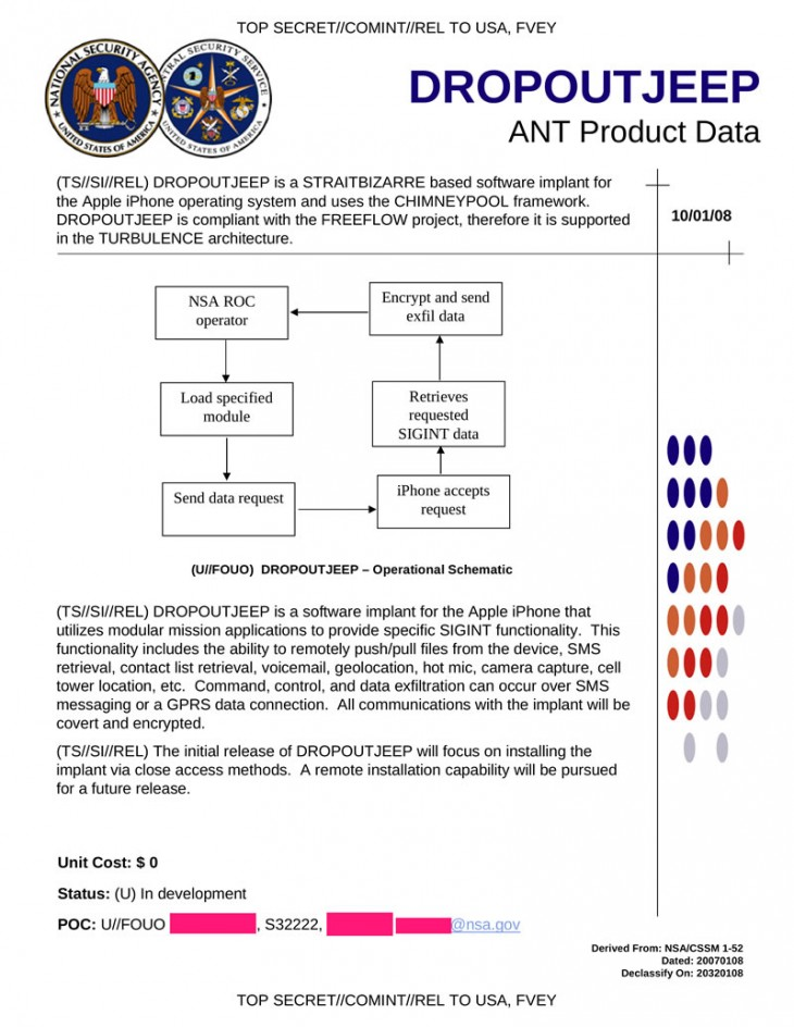 S3222 DROPOUTJEEP 730x944 The NSA can reportedly gain backdoor access to the iPhone, among many other tech products [Update]