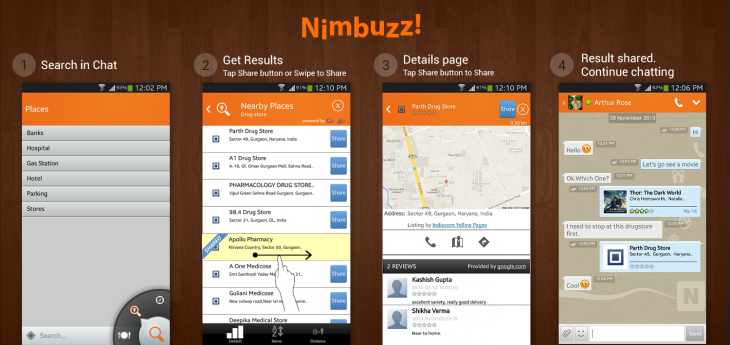 Sprylogics_Nimbuzz_User Journey