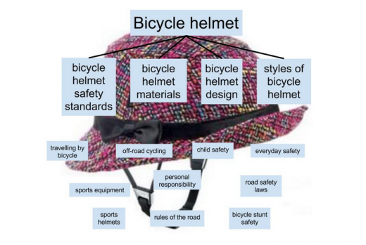 hashtag bicycle helmet 520x349 Tags and hashtags: The ultimate guide to using them effectively