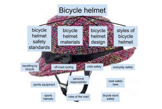 hashtag bicycle helmet