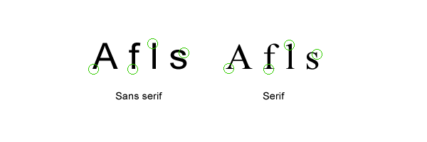 serif sansserif The science behind fonts (and how they make you feel)