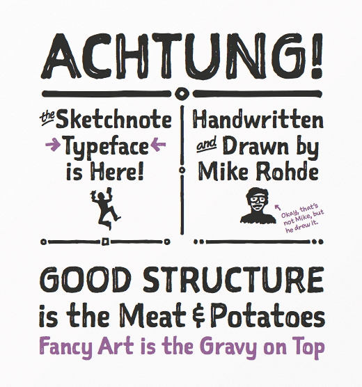 sketchnote The best typefaces of 2013