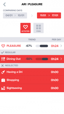 2014 01 17 17.09.56 220x390 OptimizeMe launches on iOS to make sense of your quantified self