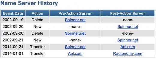 Winamp Name Servers