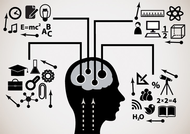 Here's how to trick your brain into making habits stick