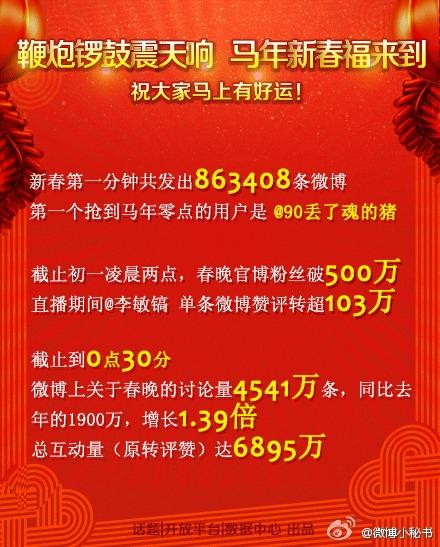 sina-weibo-chinese-new-year-2014