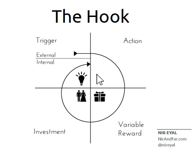 hook book look took method of teaching Phonics is a method of teaching,  whether video or book,  learn to read app is based on the proven teaching methods of the hooked on phonics books and dvd.