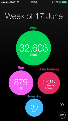 02 Week view 220x390 Moves for iPhone now lets you track more than 60 types of activity, from ballet to boxing