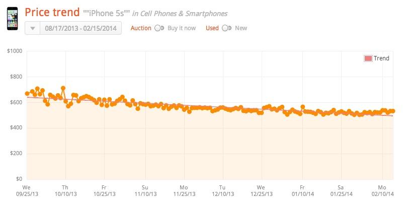 Screen Shot 2014-02-16 at 7.54.04 am