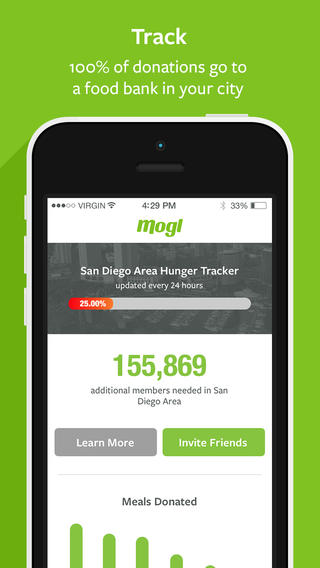 Restaurant rewards app Mogl moves to a variable cashback system