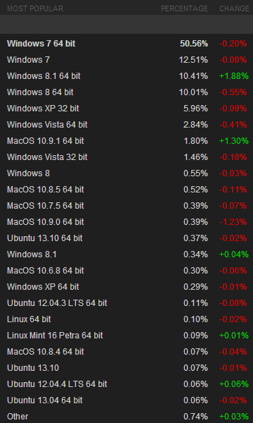steam_january_2014.png