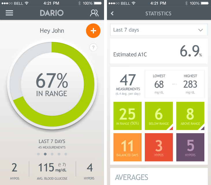 Dario Offers Glucose Meter and Connected Apps for People with Diabetes