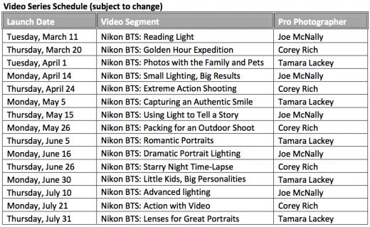 Nikon video series schedule