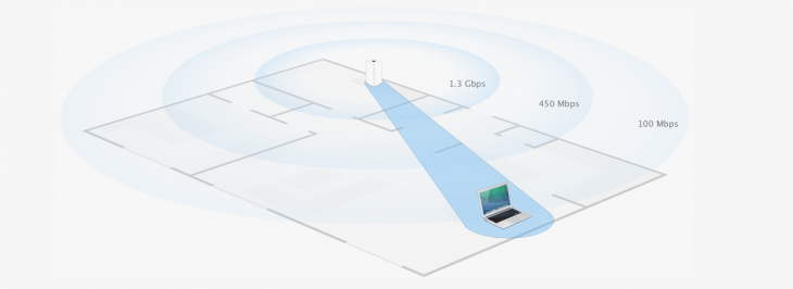 Use standard Mac OS X apps to optimize your home Wi-Fi network