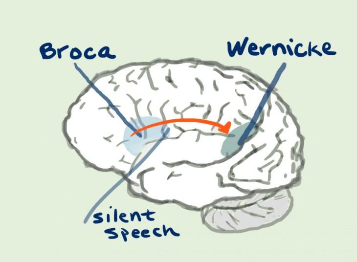 inner-speech-center