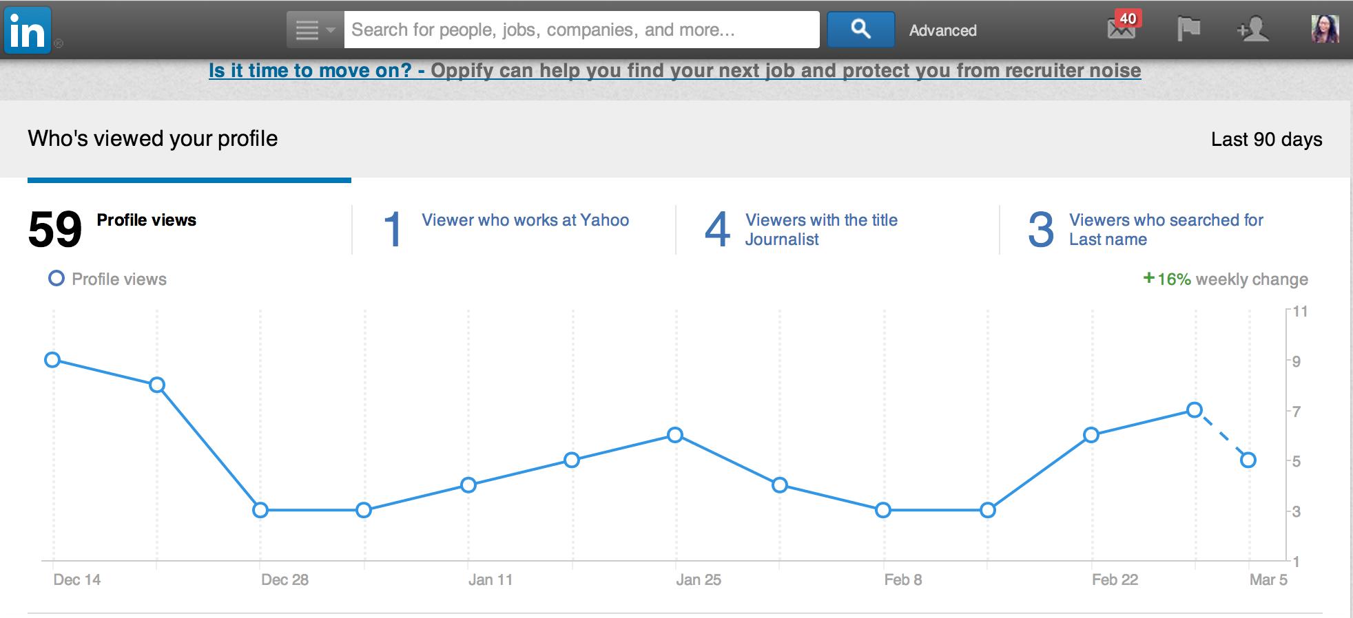 LinkedIn Profile View Best Social Media Platforms For Business