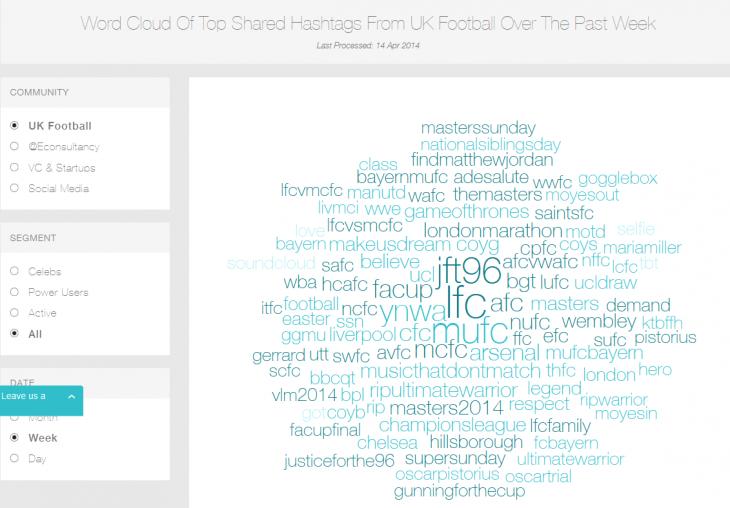 FireShot Screen Capture #132 - 'PiQ − Word Cloud' - piq_peerindex_com_wordcloud_293_4_week