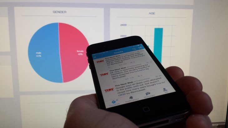 With PiQ, PeerIndex wants to help marketers make sense of Twitter