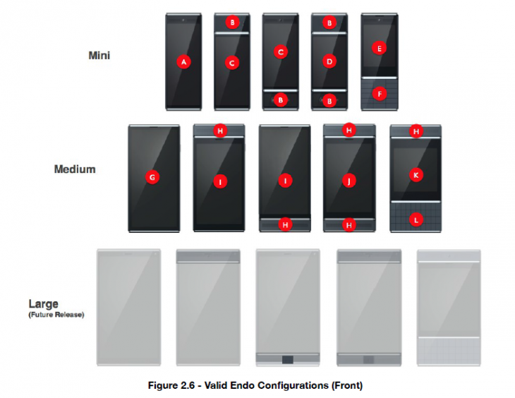 Google Releases First Resources for Project Ara