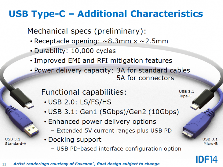 Render offers an early look at the new reversible USB Type-C cable