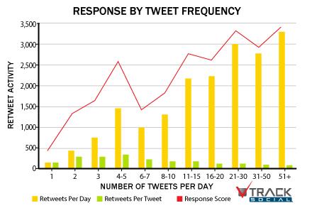 charts_Tweet102212skB2